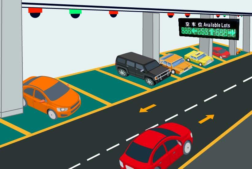 视频车位引导及反向找车系统效果图