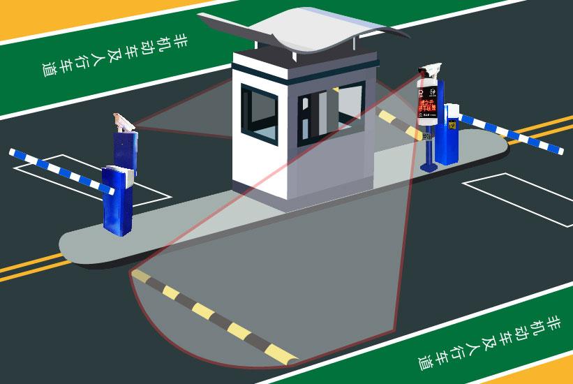 车牌识别停车管理系统网关版效果图