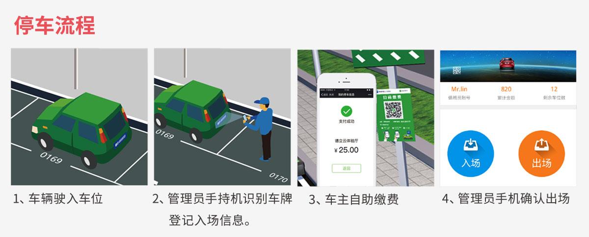 手持机路边停车收费系统停车流程