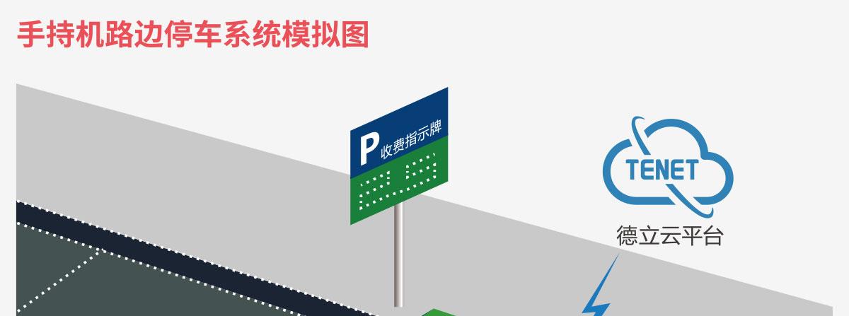 手持机路边停车系统模拟图