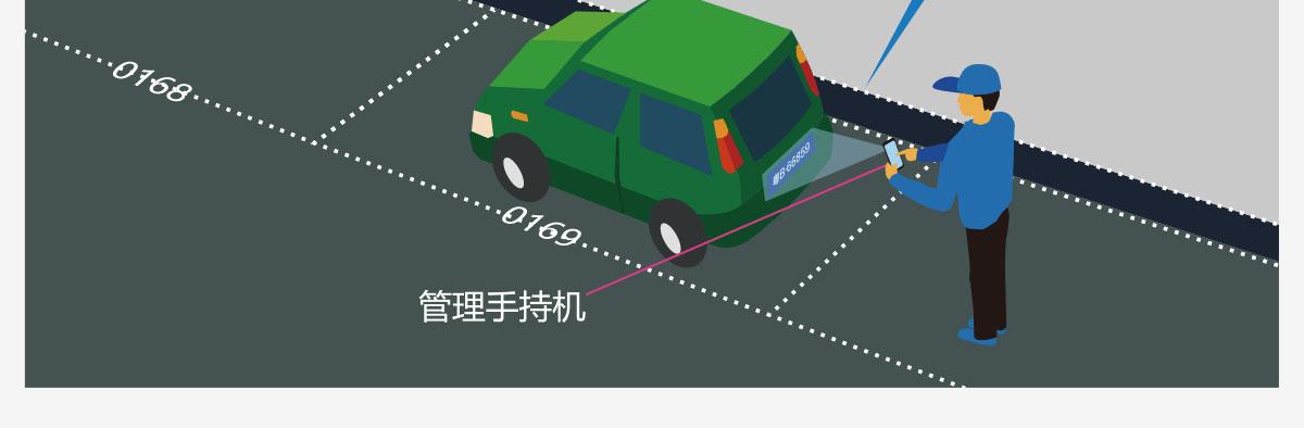 手持机路边停车收费系统_03.jpg