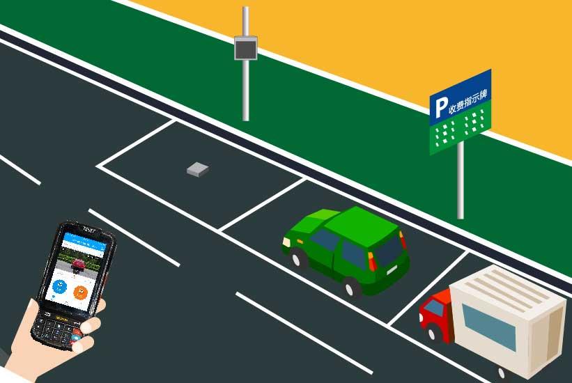 路边停车收费管理系统效果图