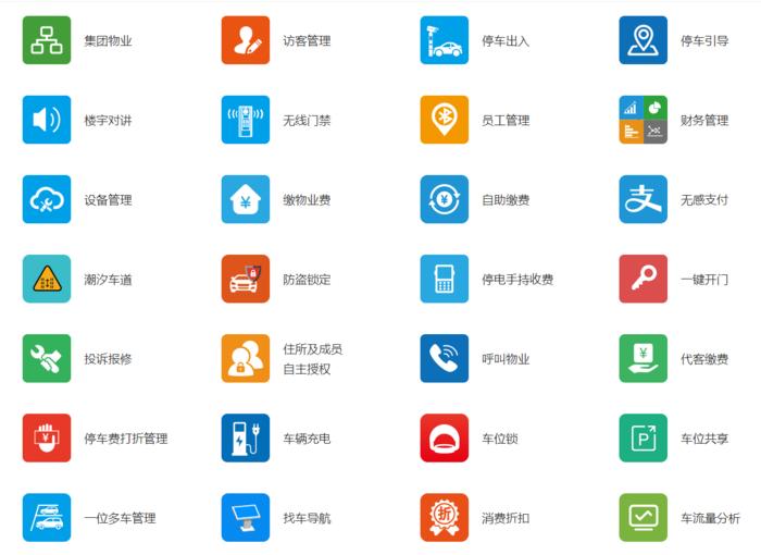 智慧物业平台功能展示图